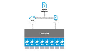HP Complete Unified BYOD Solution